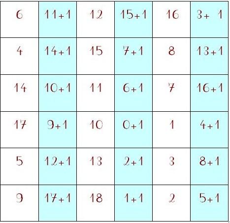 Fabuleux DOMINOS calcul mental niveau CP CE1 » Un blog pour partager JS41